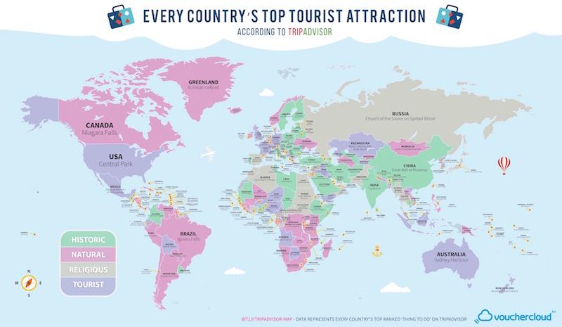 Mapa najpopularnijih turističkih atrakcija u 196 zemalja svijeta!
