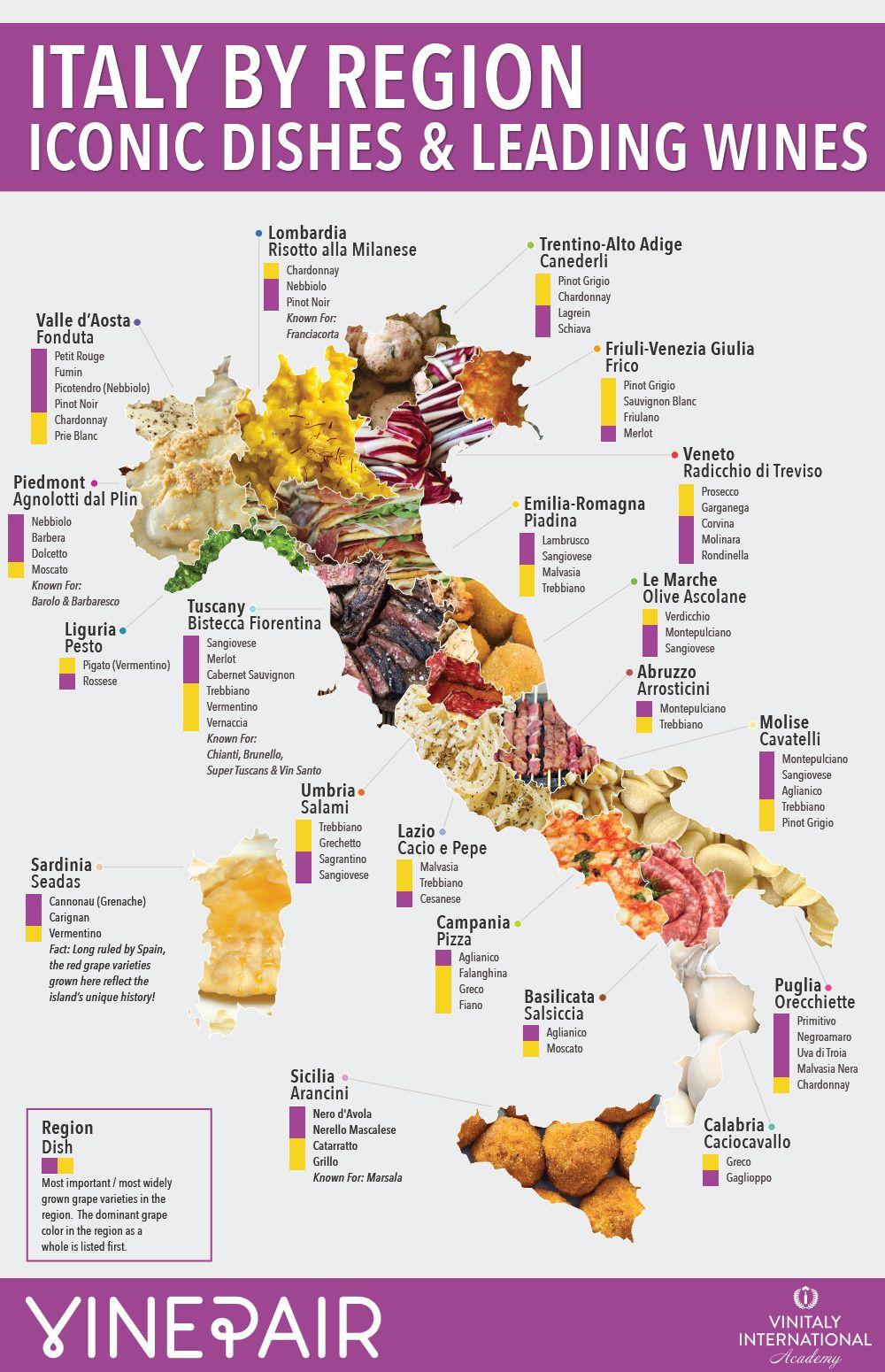 Italija Za Gurmane Gastro Specijaliteti I Vina Po Regijama